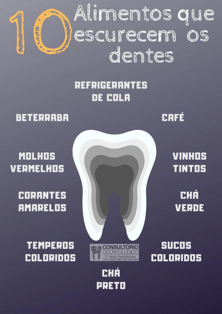 10 alimentos que escurecem os dentes